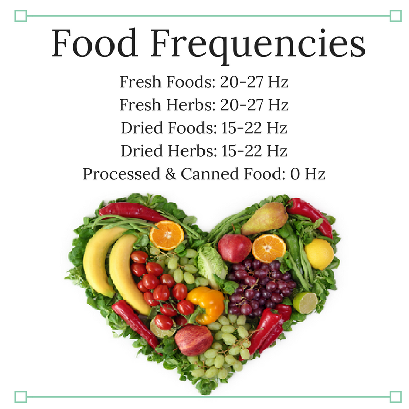high frequency foods